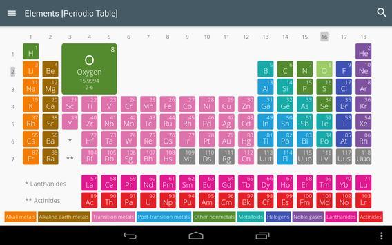 Elements periodic table apk download free education app for elements periodic table apk screenshot urtaz Choice Image
