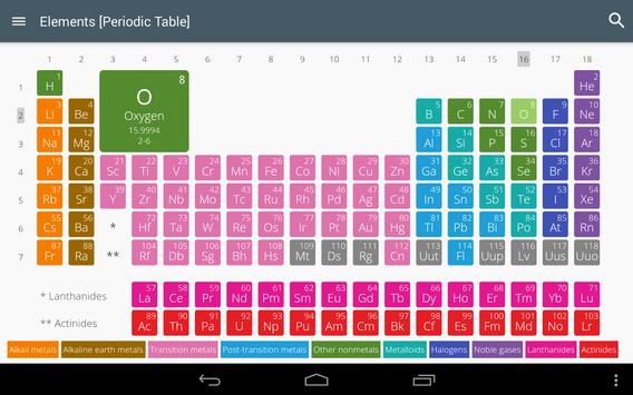 Elements periodic table apk download free education app for elements periodic table apk screenshot urtaz Images