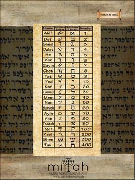 Paleo-Hebrew Flashcards poster