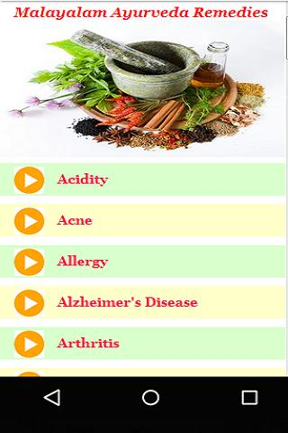 Malayalam Ayurveda Remedies For Android Apk Download