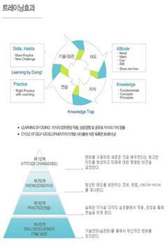 대전충청 카네기연구소 apk screenshot