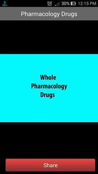 Whole Pharmacology Drugs poster