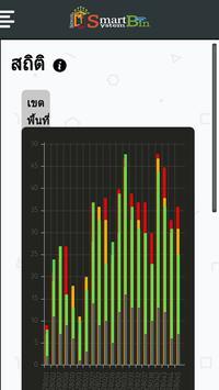 Smart System Bin apk screenshot
