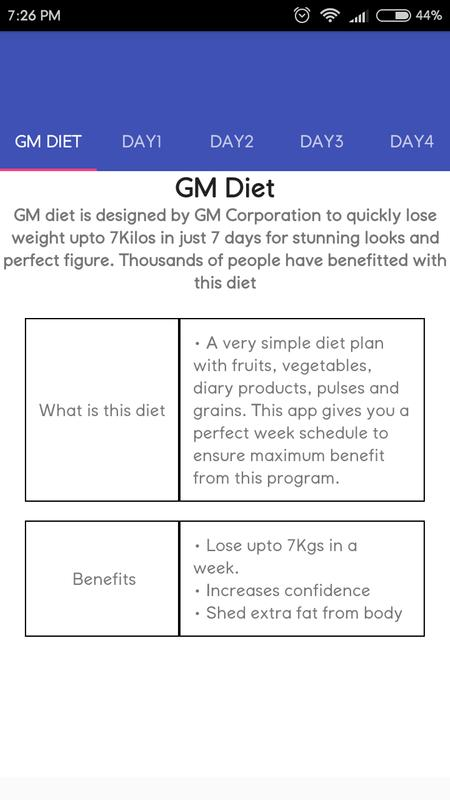 Reduce Weight In 7 Days Indian Gm Diet For Android Apk Download
