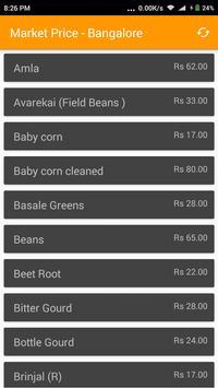 Market Price - Bangalore poster