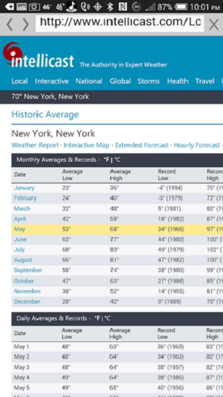 Nyc Weather More For Android Apk Download