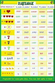 Vegas 5 Reel Slots poster