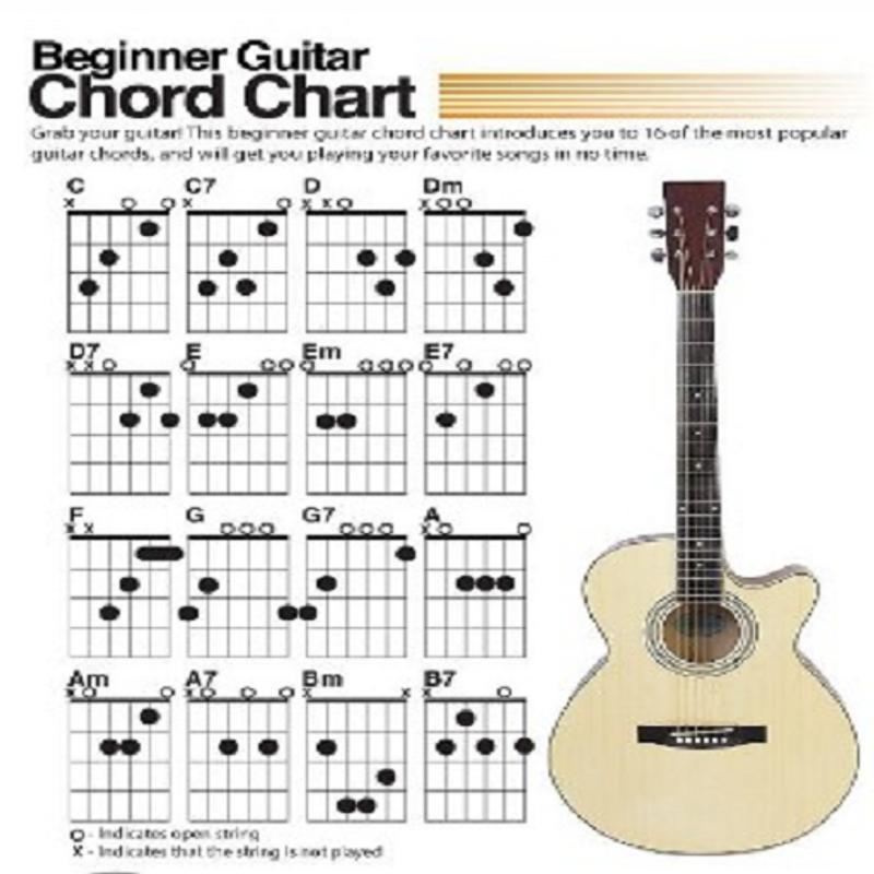 Learn Basic Guitar Melodies for Android - APK Download