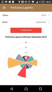Sispitibmas Banten poster