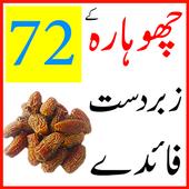 choharay k fawaid in urdu icon