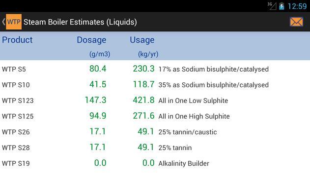 WTP Product Estimator apk screenshot