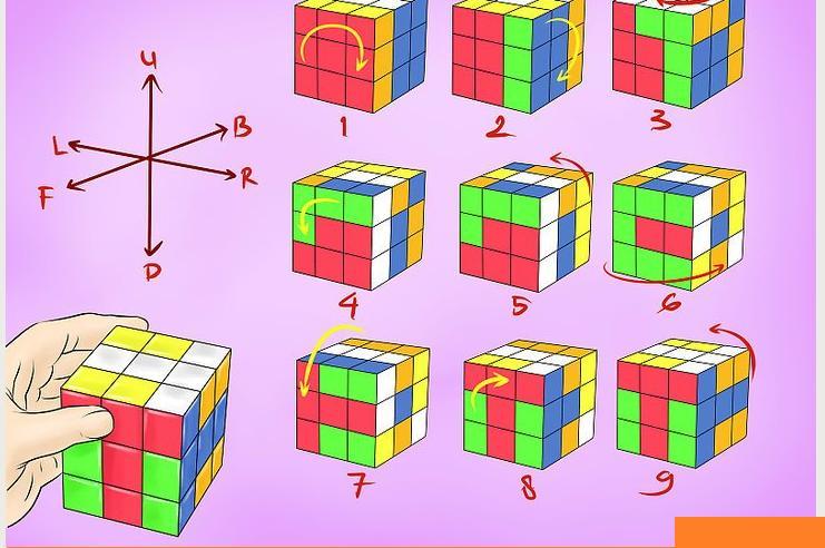 Rumus Cepat Rubik 3x3 F2l - Guru Ilmu Sosial