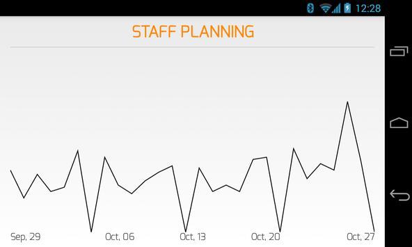 Nedap Retail Analytics screenshot 3
