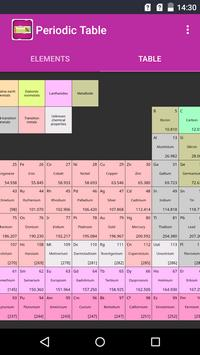 Best periodic table apk apkpure best periodic table apk urtaz Images