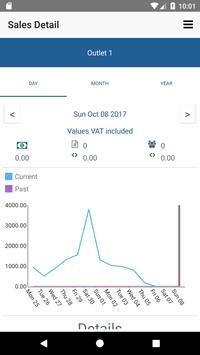 NemPOS Dashboard apk screenshot
