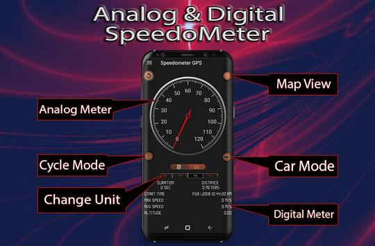GPS Speedometer:Odometer,Trip Meter, Track Info screenshot 5