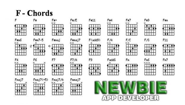 Guitar Chords and Lyrics APK Download - Free Music & Audio APP for ...