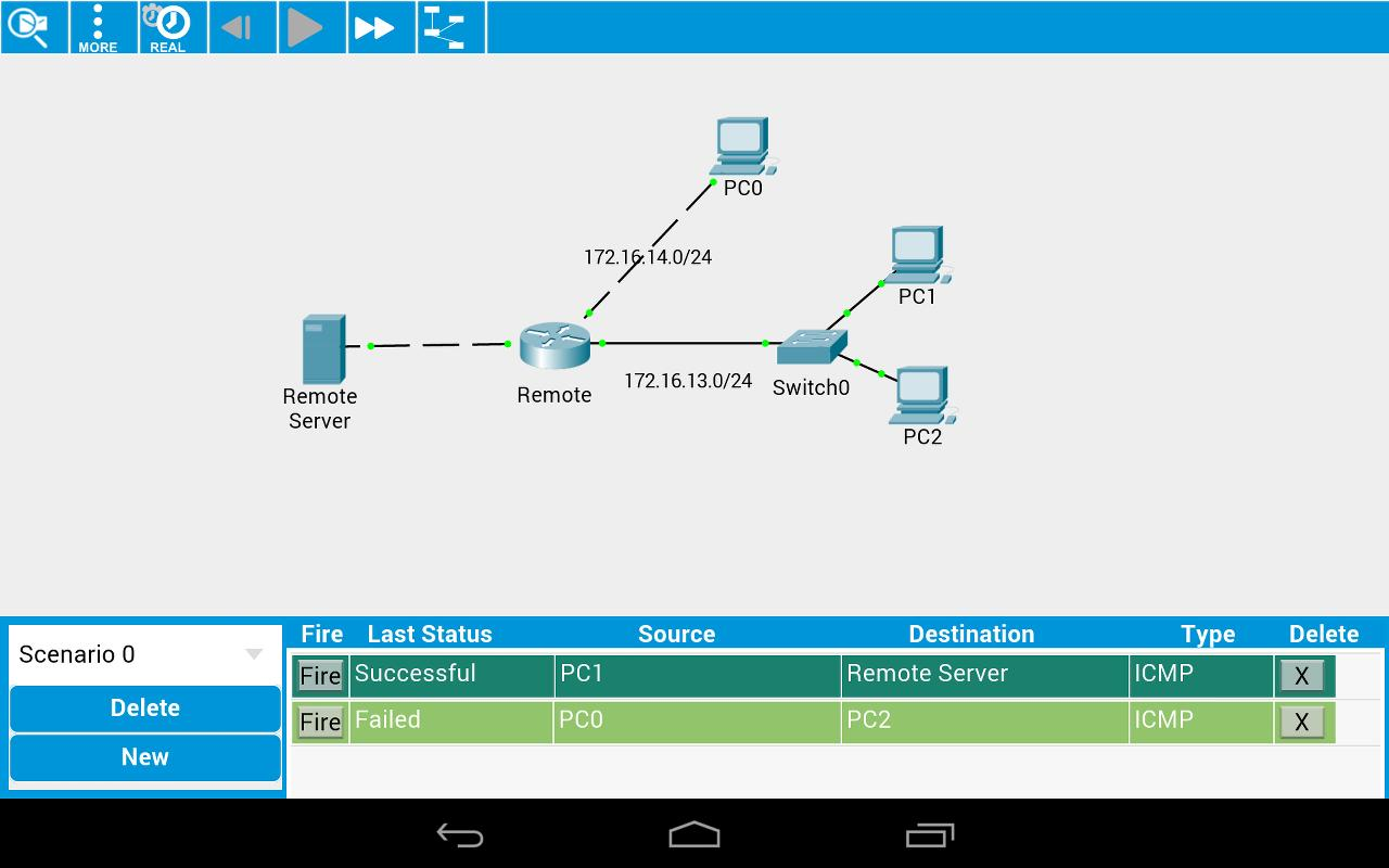 cisco packet tracer скачать torrent