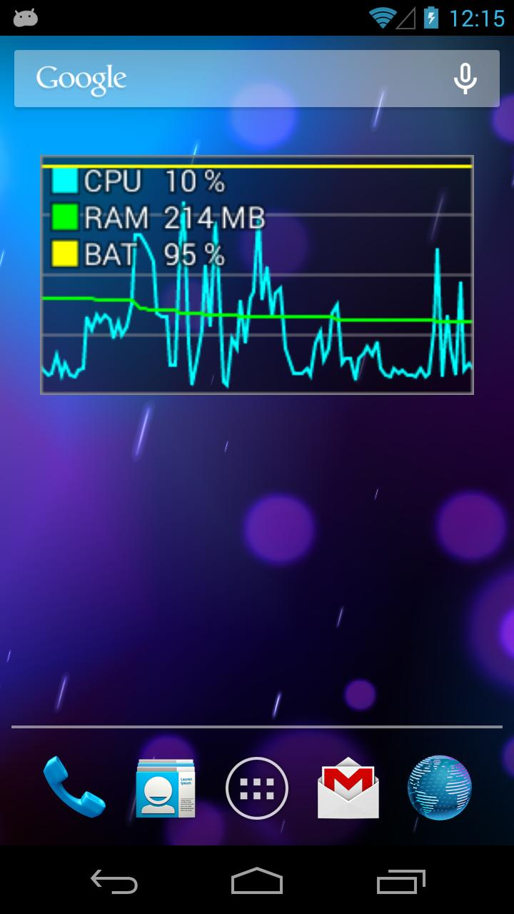 performance monitor screen apk android