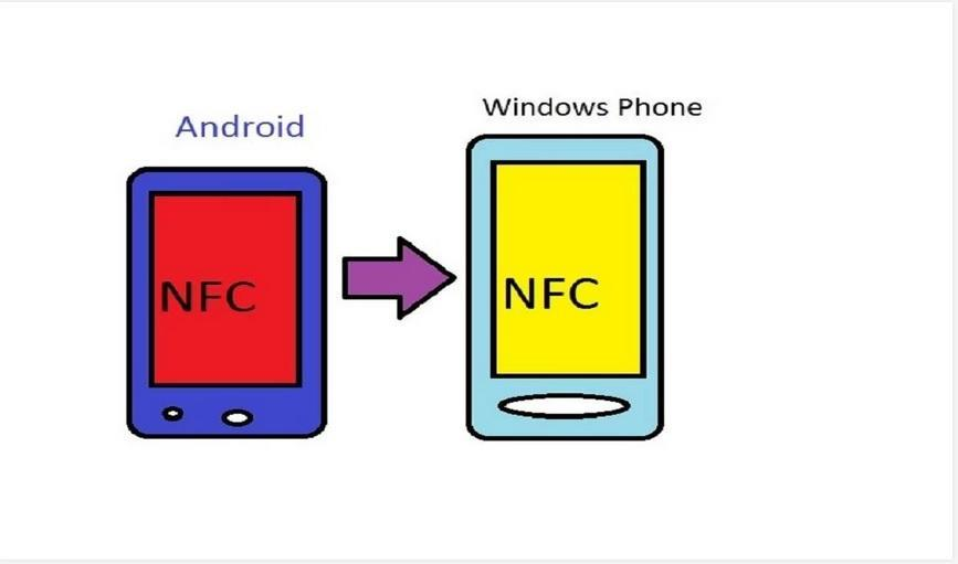 NFC sharing Windows-Android for Android - APK Download