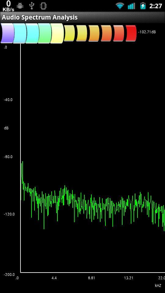Audio Spectrum Analyzer cho Android - Tải về APK