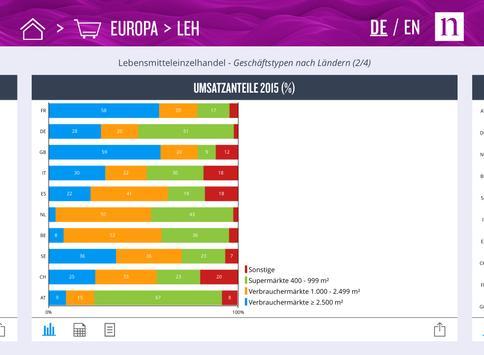 Consumers AT screenshot 4