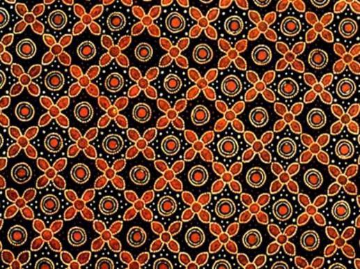 76 Gambar Batik Nama Dan Asalnya HD