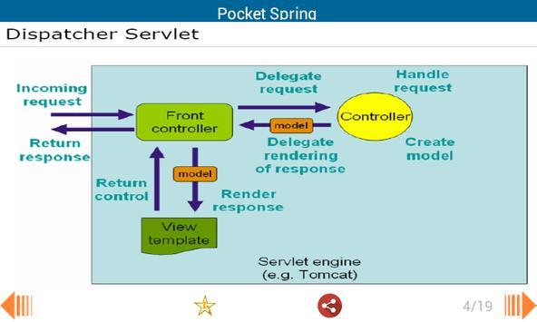 Pocket Spring apk screenshot