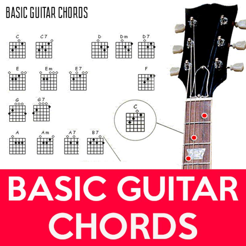 Basic Guitar Chords APK Download - Free Books & Reference APP for ...