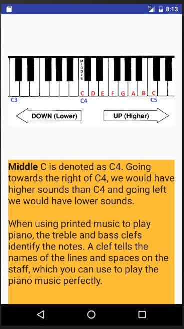 Learn Piano Sheet Musicnotes For Android Apk Download