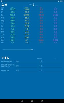 NPK Calculator apk screenshot