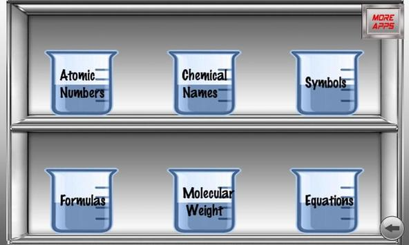 Chemistry Allie Periodic Table apk screenshot