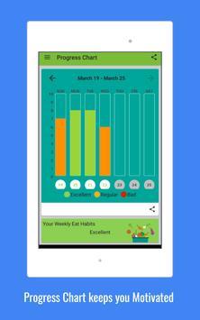 IEatWell:Healthy Food Diary & Healthy Meal Tracker apk screenshot