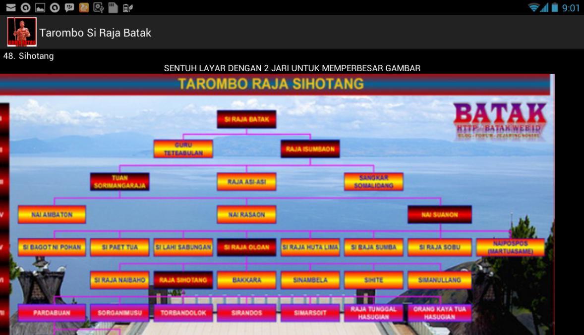 Tarombo Si Raja Batak poster