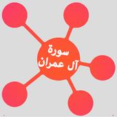 سورة آل عمران بالخرائط الذهنية - القرآن الكريم icon