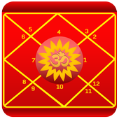 AstroSage Kundli icon