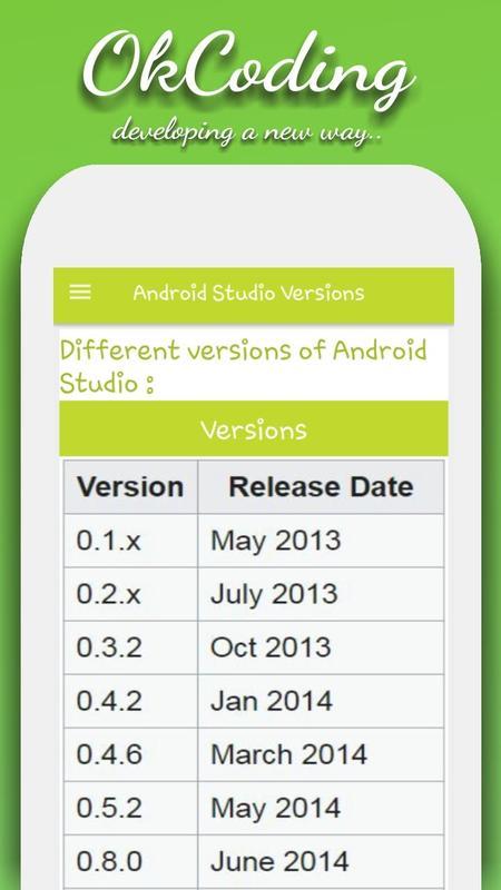 android studio 3 1 download