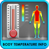Body Temperature Info icon