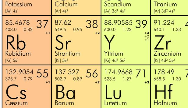 Periodic table apk download free books reference app for android periodic table apk screenshot urtaz Image collections