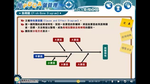 用PDCA做管理 (下) apk screenshot