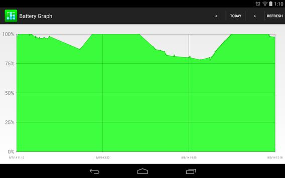 GraphIt apk screenshot