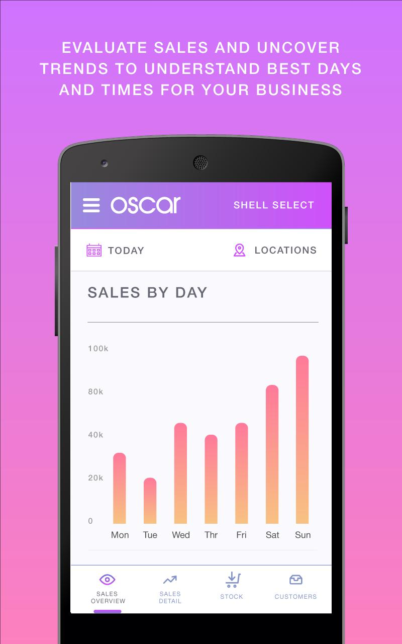 Oscar Pos Point Of Sale For Restaurants For Android Apk