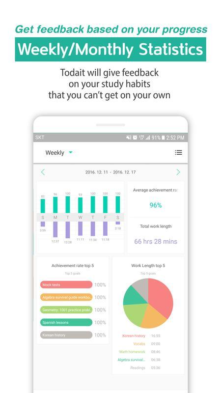 Nclex study planner app