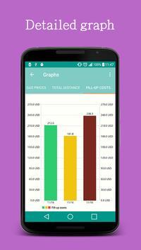 Fuel log & Cost Tracking app screenshot 7