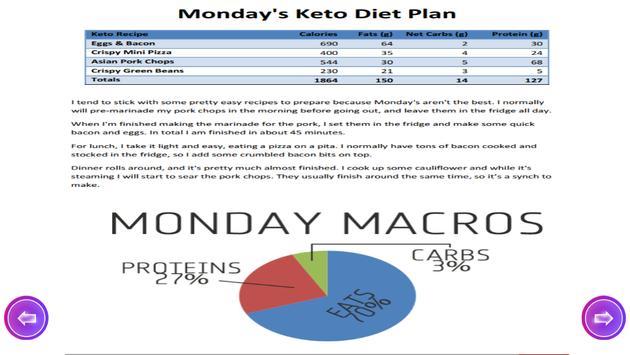 Keto Diet Recipes screenshot 4