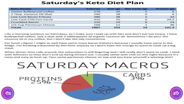 Keto Diet Recipes screenshot 5