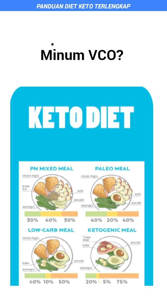 Panduan Diet Keto Terlengkap For Android Apk Download