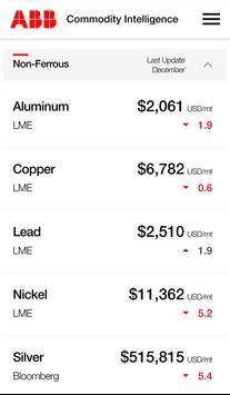Commodity Intelligence apk screenshot