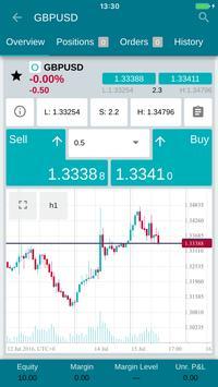 Accendo Trader poster