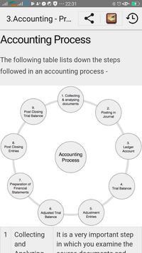 Learn Accounting Basics Full screenshot 1